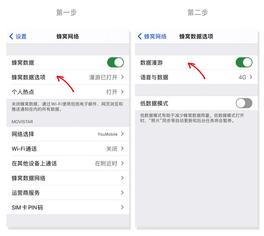 Roaming iphone youmobile